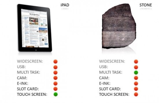 ipad-vs-kivi