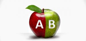 A-B_testimine